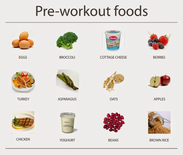 Foods to Build Muscle