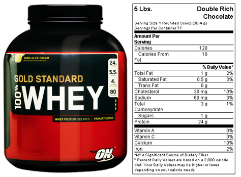 Best Whey Protein for Muscles Building