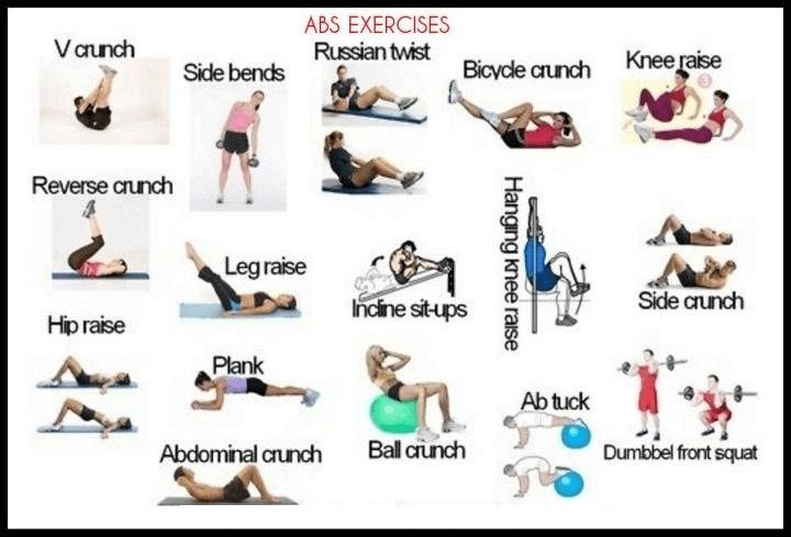 5 Great Abdominal Exercises