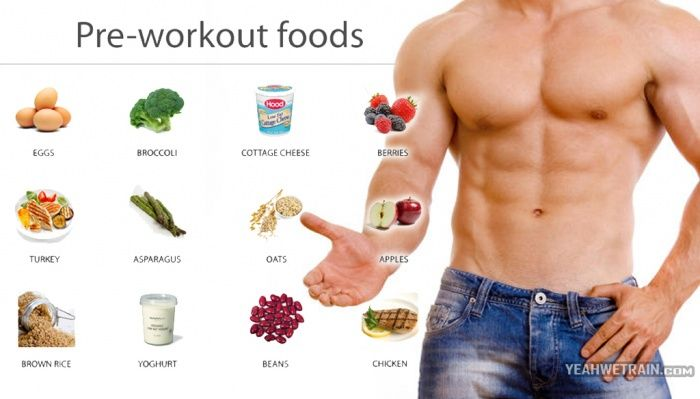 Energy Body Building Foods