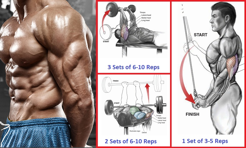 Tricep Routine