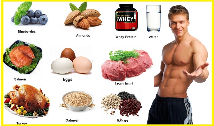 Top Foods For Muscle Building