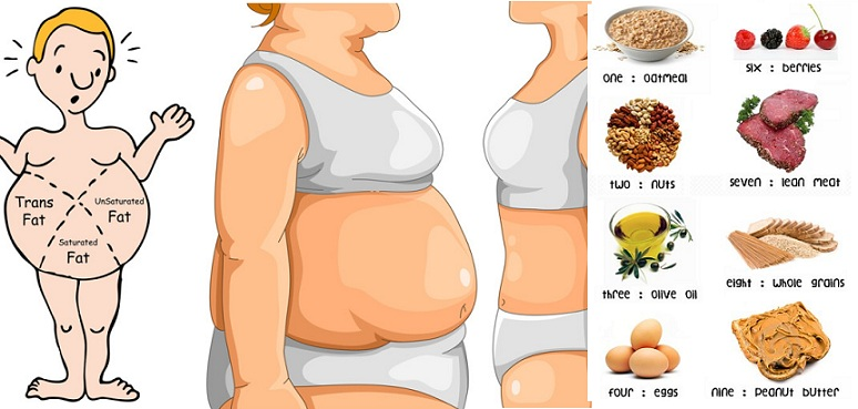 Best Fat Burning Foods To Lose Belly Fat
