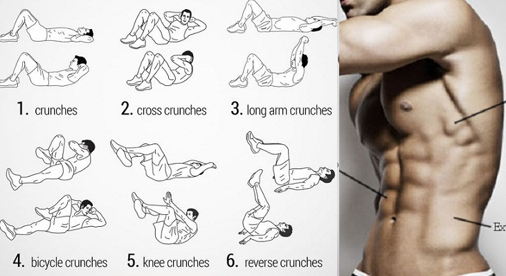 Crunches Not Give You The Six Pack