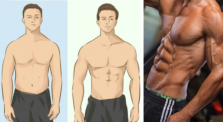 How Long Does it Take to Get Six Pack Ab