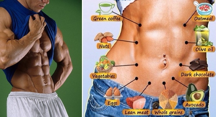 How To Get a Six Pack By Eating Foods