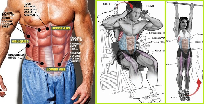 Get Abs in 4 Weeks - Washboard Abs Game Plan