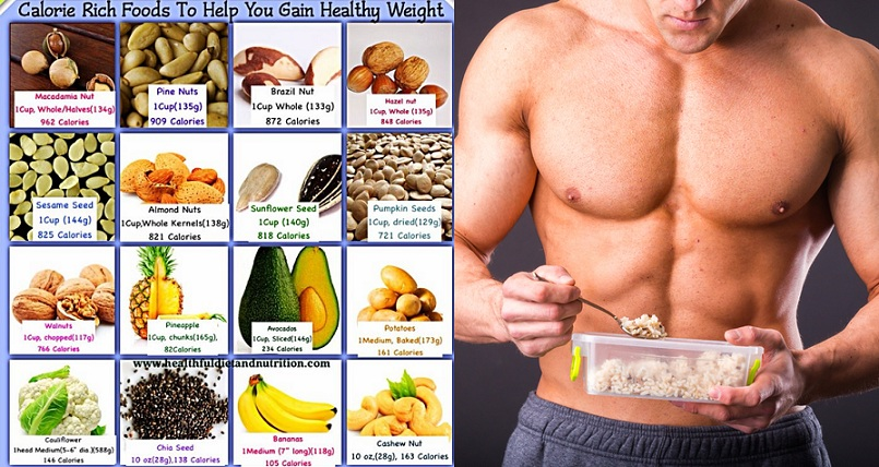 How Many Calories Needed To Build Muscle