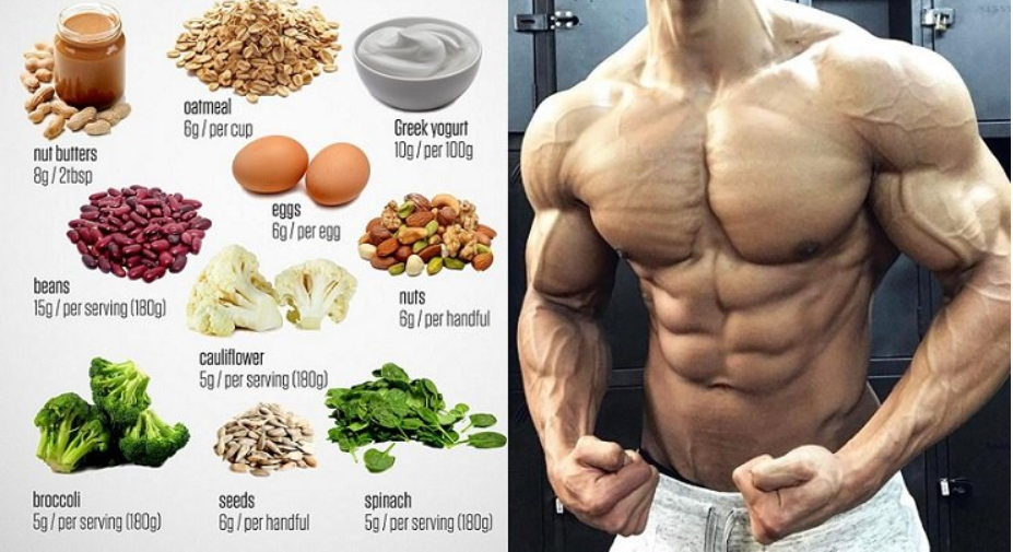 4 Cheap Protein Foods for Muscle Growth